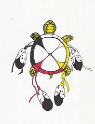 native american medicine wheel clip art u2014 mediwiki wiki des ecn