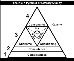 brooklyn arden theory the klein pyramid of literary quality