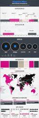Make Your Own Resume Online 20 Tools To Create Your Own Infographics Hongkiat