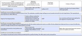 staff performance evaluation university of cincinnati