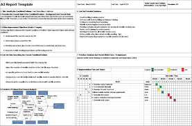 improvement report template a3 problem solving report