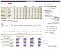 Tracker Excel Template Sales Call Tracker Excel Template Haisume