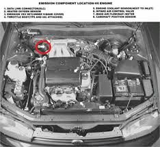 toyota camry check engine light reset solved toyota camry 2000 2 2 l check engine light on p fixya