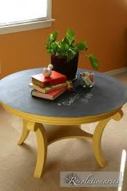 Yellow Side Table Yellow Coffee Tables Foter