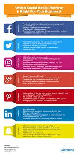 best 25 social media marketing pdf ideas on pinterest top 10