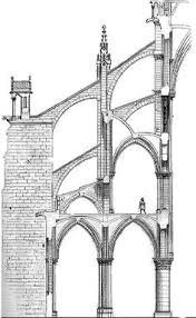 flying buttress flying buttress sketch google search level design pinterest