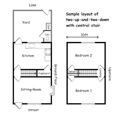 Two Family Floor Plans by Manchester Tiny Homes Floor Plan Of Small House With Central