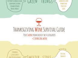 top picks best wine for thanksgiving dinner wine folly