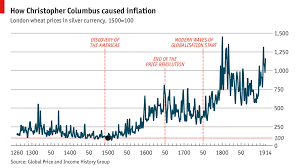 how columbus caused inflation the big picture