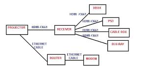 optima projector wiring diagram diagram wiring diagrams for diy