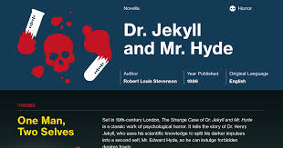 main themes dr jekyll and mr hyde dr jekyll and mr hyde themes course hero