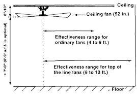 fan room size chart ceiling fan size guide for room ceiling fan size guide for room 7