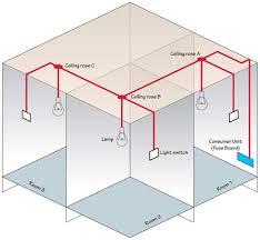 home lighting circuit diagram breathingdeeply