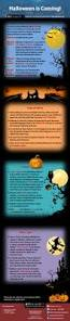 What Is The Origin Of Halloween Christianity Halloween Is Coming It Is Easy To Connect Halloween With Ghosts