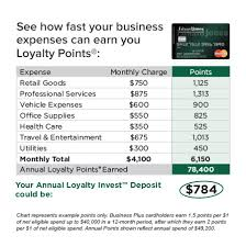 Personal Credit Card For Business Expenses Business Credit Card Edward Jones