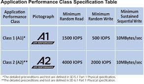 app class application performance class for running smartphone apps sd