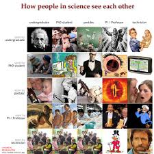 biomatushiq u2013 the fascinated one how people in science see each