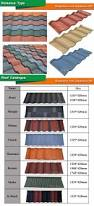 Polycarbonate Sheets Lowes by Long Span Lowes Polycarbonate Panels Roofing Sheet Best Price Of