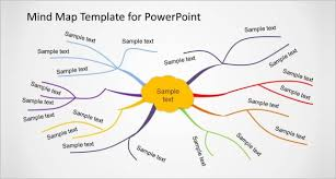 mind map template powerpoint free download mind mapping templates