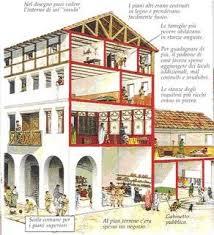 roman insula floor plan rkgregory ancient rome