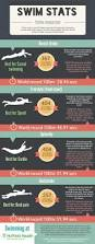What Is Comfortable Water Temp For Swimming Best 25 Swimming Ideas On Pinterest Challenge Triathlon