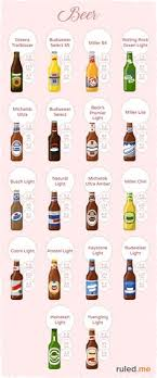 kirkland light beer carbs a ketogenic diet and alcohol can they mix articles keto and check