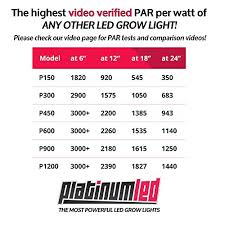 platinum led video light advanced platinum series p300 300 watts estagecraft