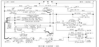 kenmore dryer wiring schematic wiring diagram for kenmore dryer