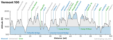 Boston Marathon Elevation Map by Race Report Rundiabetes