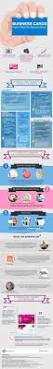 Japan Business Card Etiquette Business Card Etiquette Here U0027s What You Need To Know Infographic