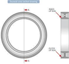 cross sealing rings images Vector duoseal sealring freudenberg oil gas technologies jpg