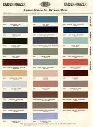 vintage willy u0027s jeep paint colors vintage paint