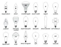 ceiling fan light bulbs types of ceiling fan light bulbs www lightneasy net