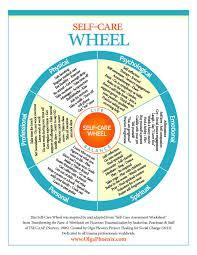My Plate Worksheets Self Care My Bubble Visualization U0026 Alternative Thinking