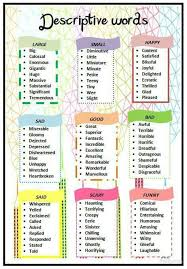 Adjectives To Use In Resume 1294 Best Wonderous Words Images On Pinterest Cute