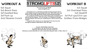 A Good Bench Press Weight How To Lift Weights More Efficiently And Progress Faster For