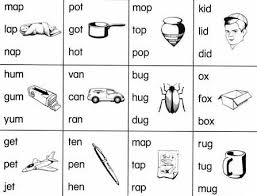 Letterland Worksheets Learn About The Six Skill Integrated Method