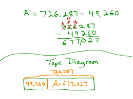 standard subtraction using a tape diagram math elementary math