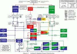 good looking mazda 6 wiring diagram 2005 ford mustang convertible