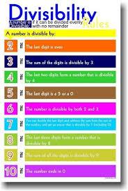 math homework help divisibility esthetician resume help