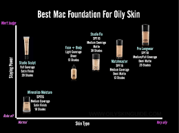 light coverage foundation for oily skin best kind of foundation pict home architecture design