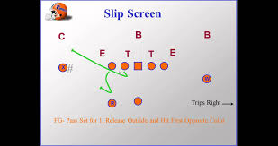 how to play football football pass plays for high school college