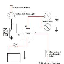 plc wiring diagram wiring diagram weick