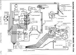 wiring diagrams for alumacraft boats u2013 yhgfdmuor net