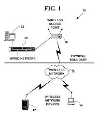 patent us7953389 method and system for wireless intrusion