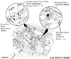 repair guides engine mechanical rocker arms shafts autozone com