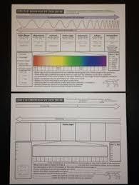 best 25 electromagnetic spectrum ideas on pinterest