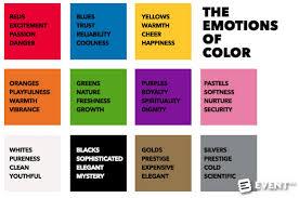 Color Scheme by 5 Rules For An Event Design Color Palette