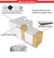 Gloss White Reception Desk Luxury Design High Gloss White Reception Desk For 2 Person