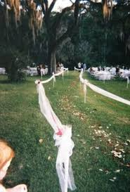 Outdoor Backyard Wedding Ideas Small Backyard Wedding Best Photos Backyard Wedding And Weddings